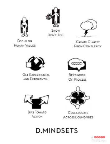 the leader's guide to radical management: design thinking is a