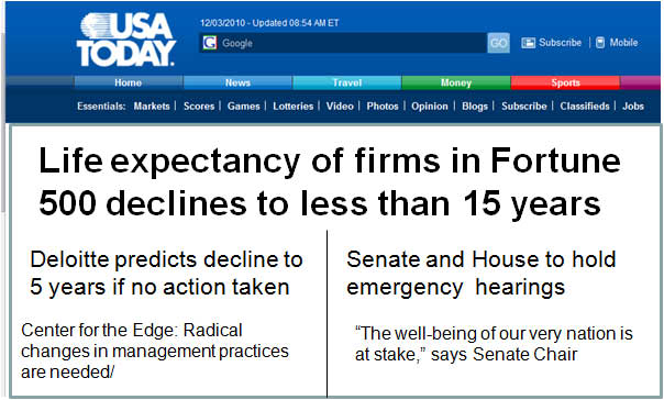 Usa-today-life-expectancy-of-firms