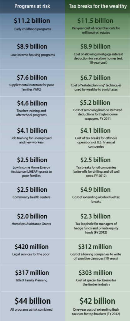 Chart-tax-breaks-for-wealthy-narrow